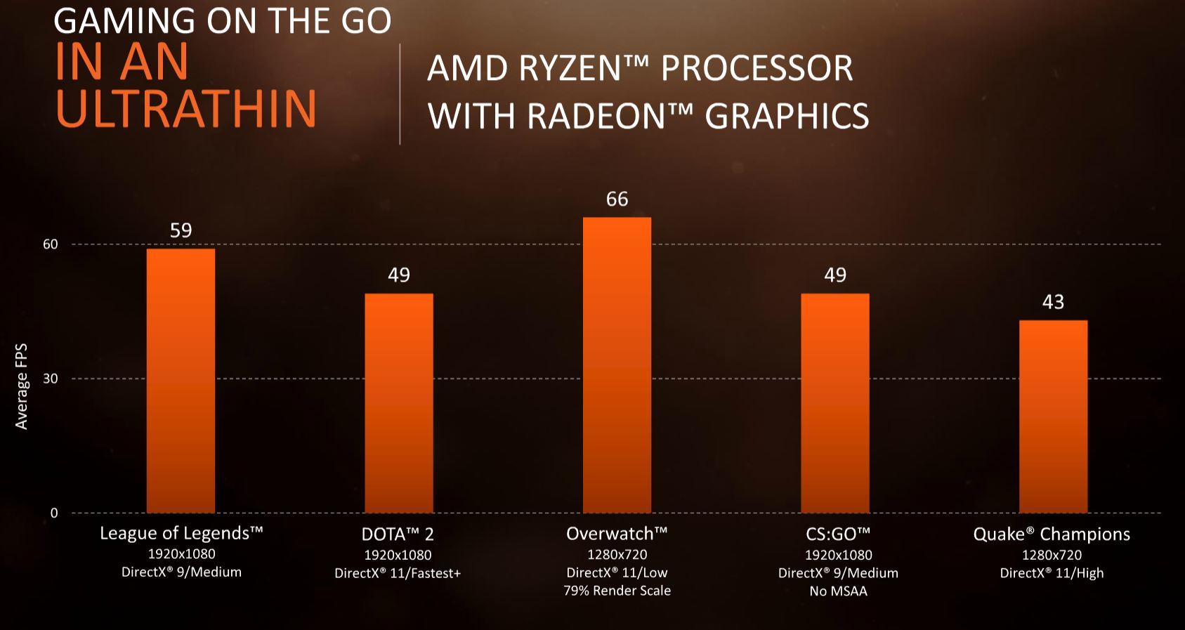 amd-ryzen-mobile-vega-gpu-low-power-games-jpg.6701