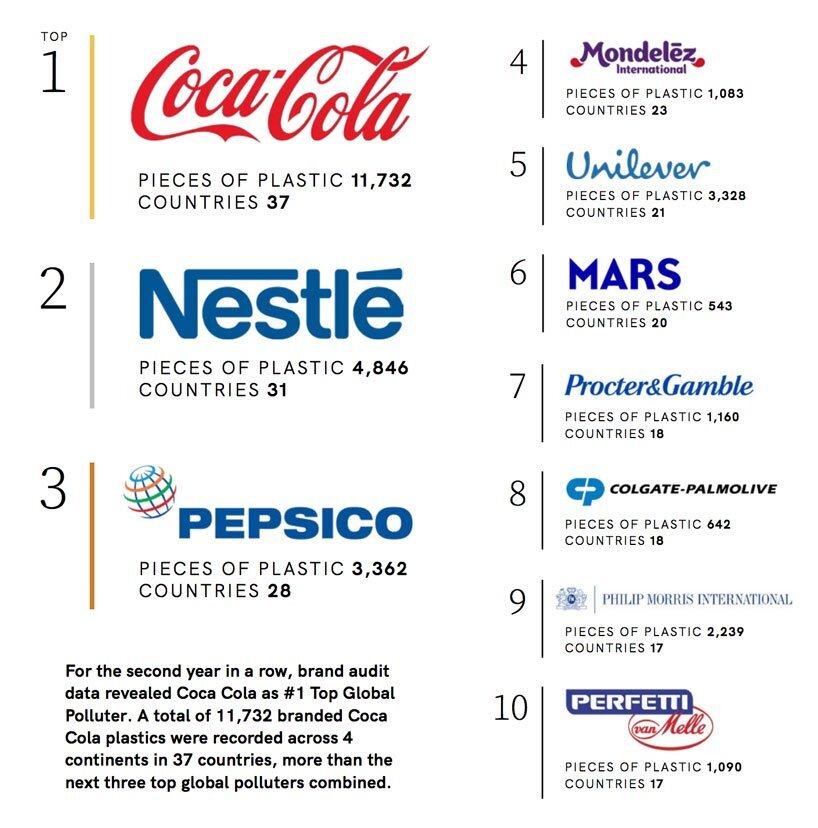 coca-cola-plastic-waste-pollution-jpeg.8890