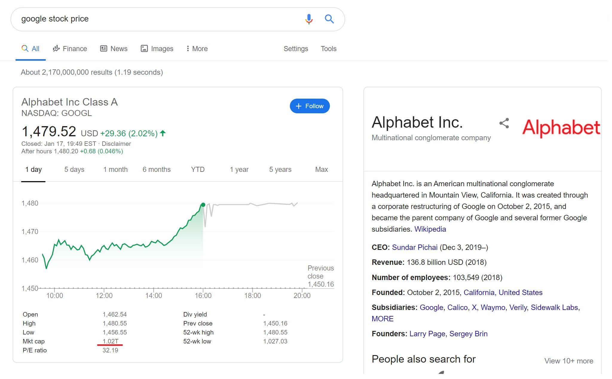 google-stock-price-jpg.9330