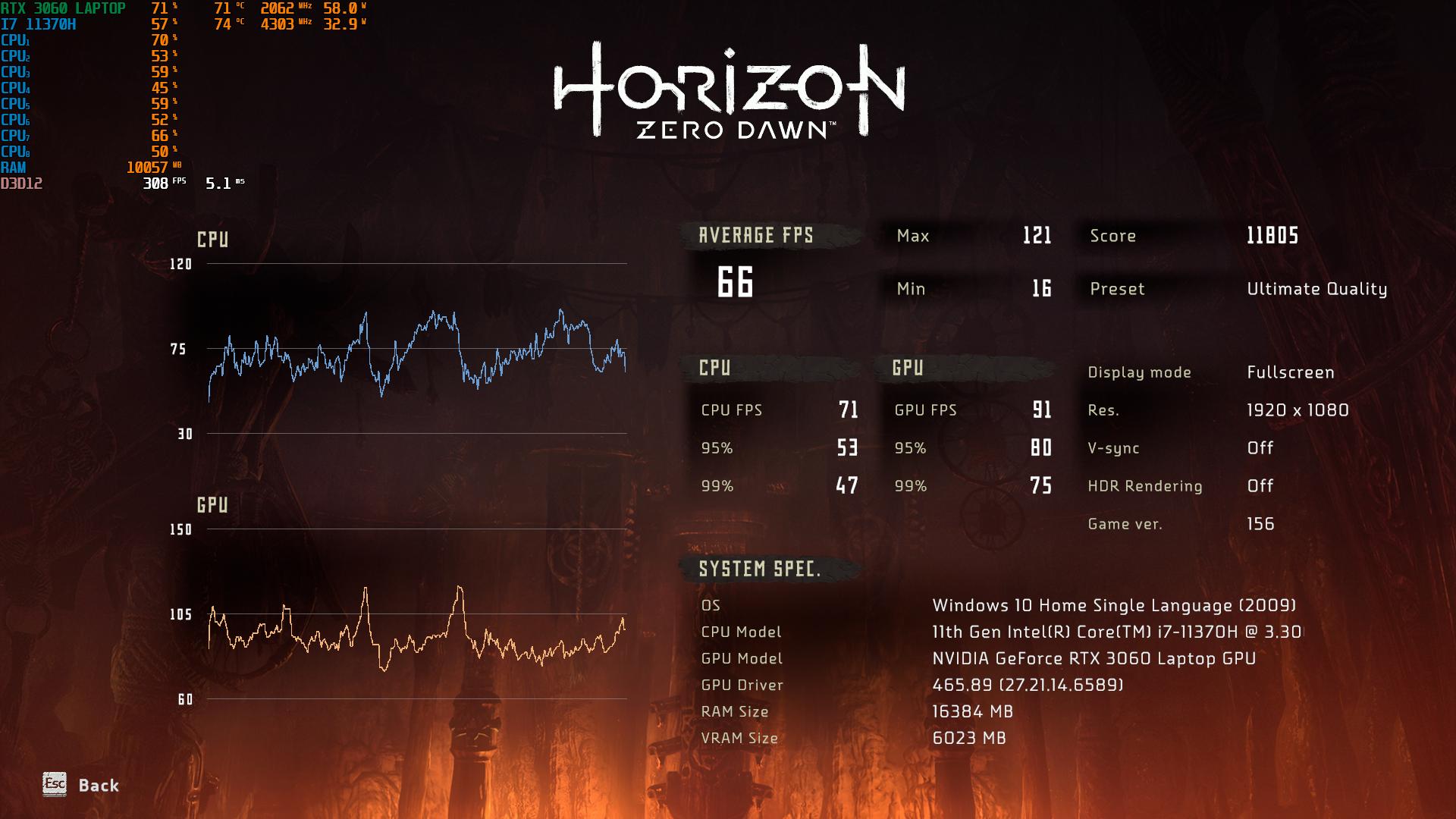horizon-zero-dawn-complete-edition-screenshot-2021-04-06-18-15-52-33-png.13437