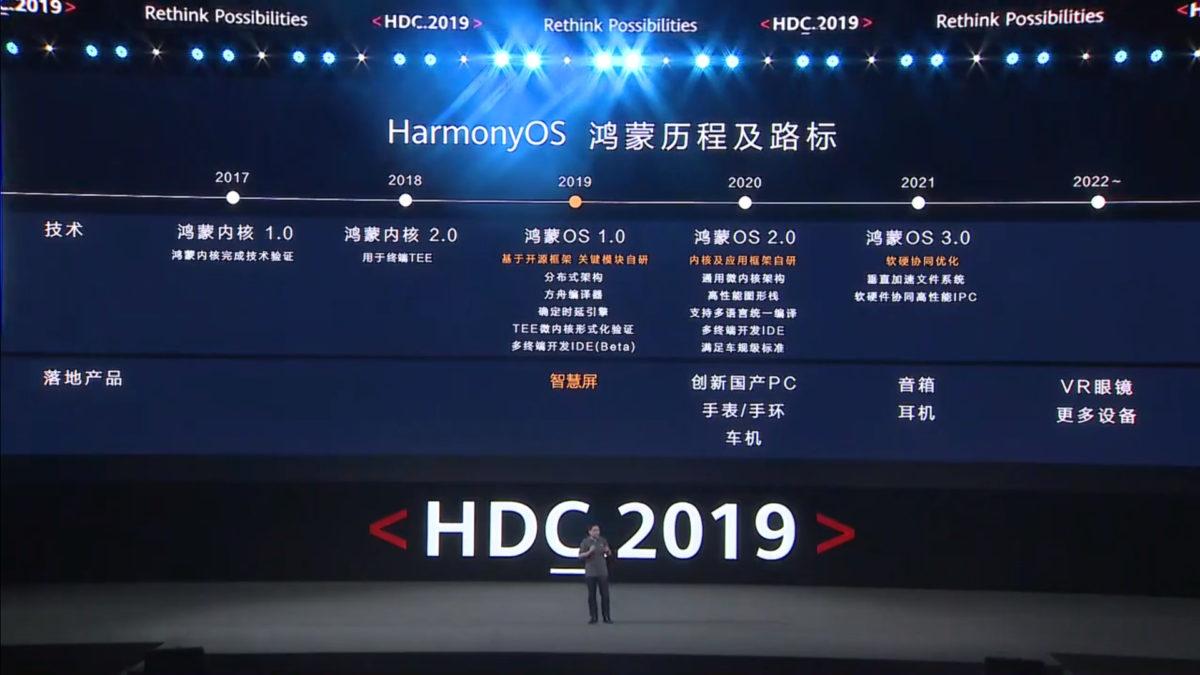 huawei-harmonyos-roadmap-1200x675-jpg.7759