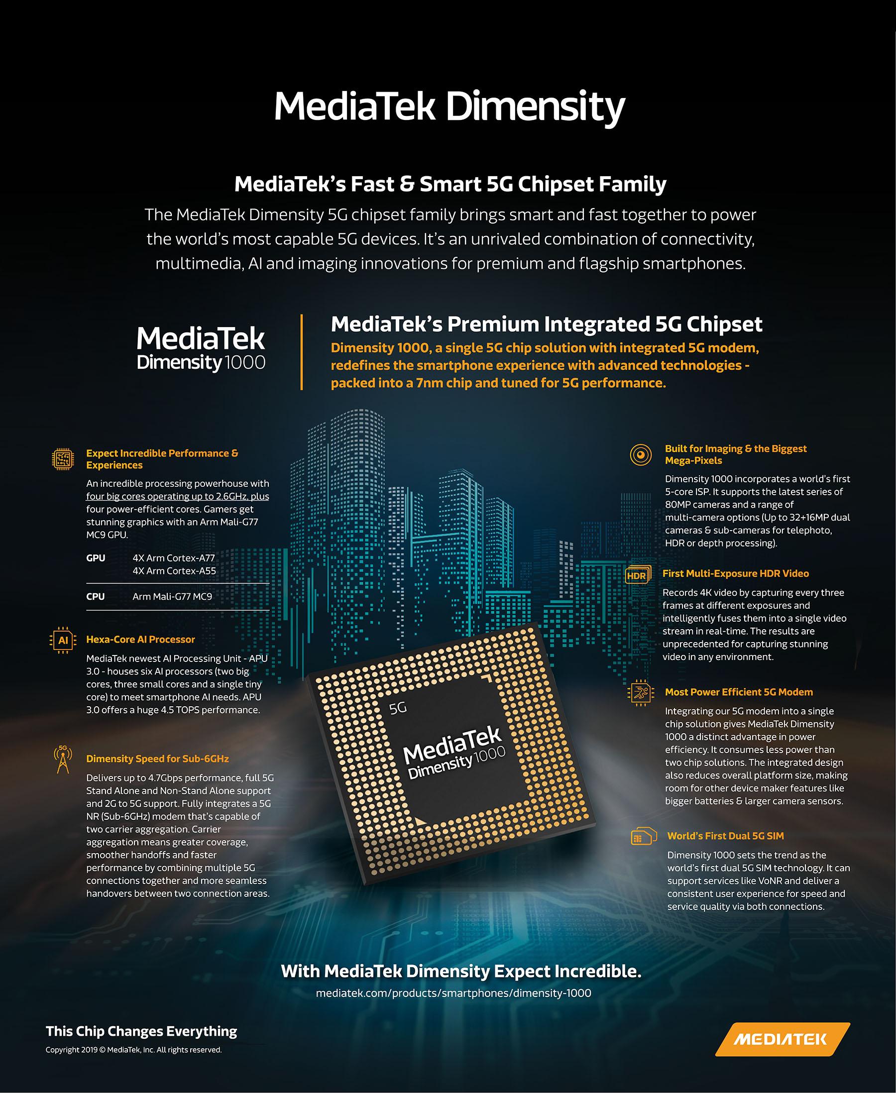 mediatek-dimensity-1000-infographicfinal-jpg.8834