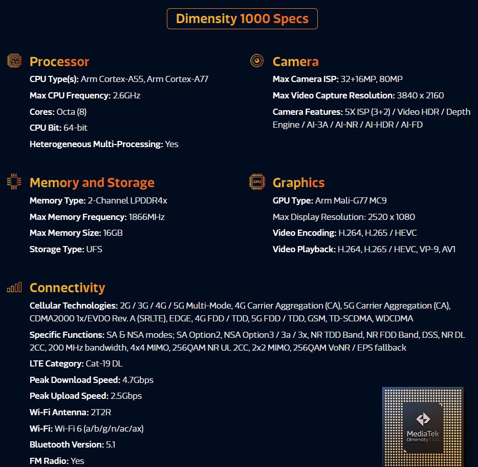 mediatek-dimensity-1000-specs-png.8836