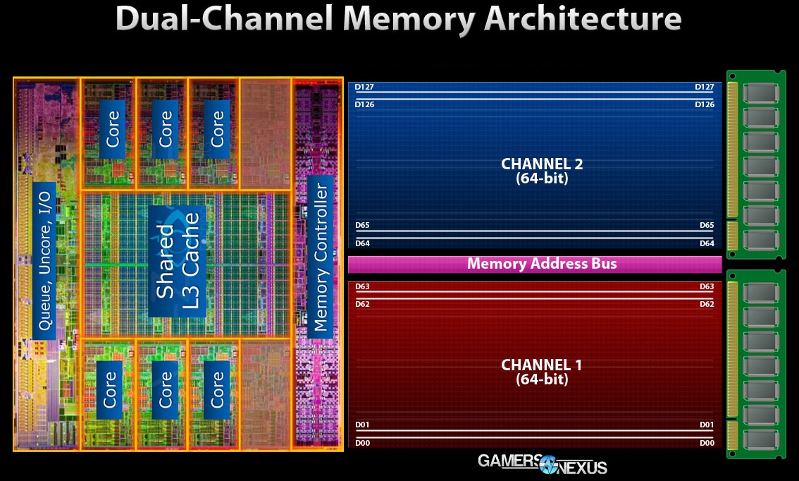 ram-dual-channel-diagram-jpg.6702