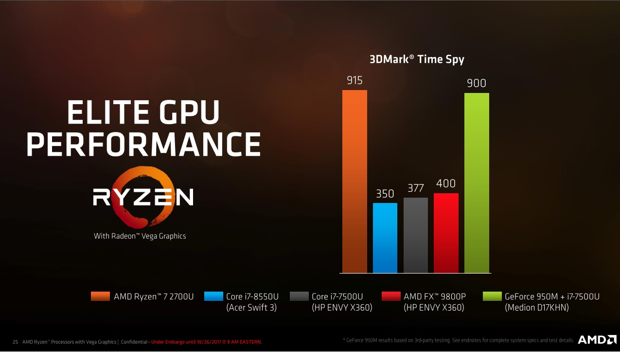 ryzenmobile-perf5-large-jpg.6700