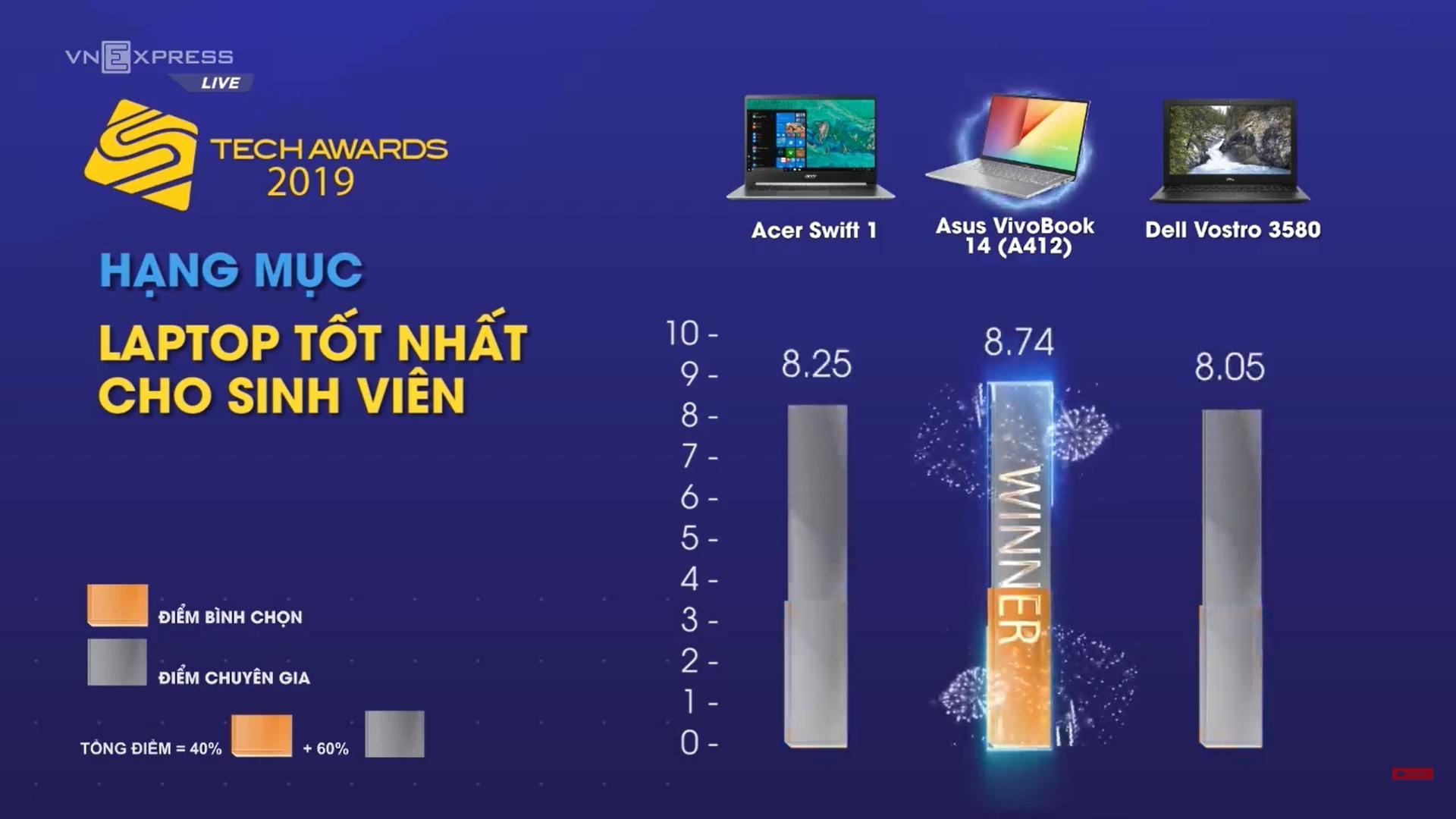 tech-award-2019_1-jpg.9302