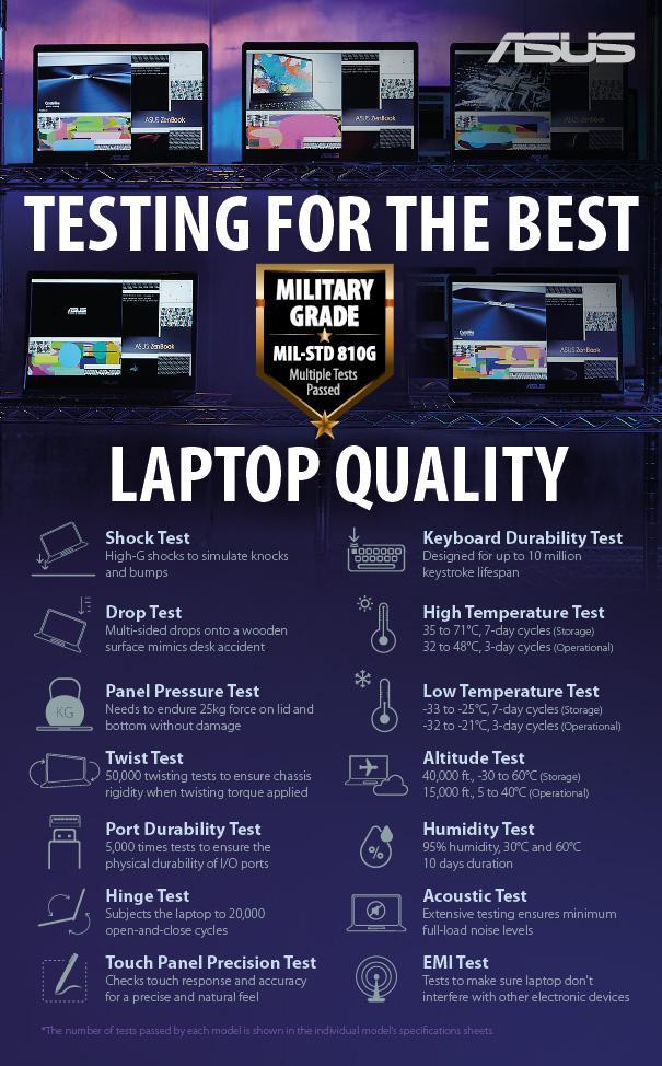 testing-for-the-best-jpg.6117