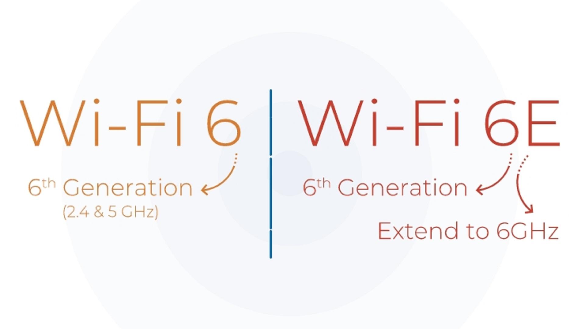 wi-fi6e-jpg.12633